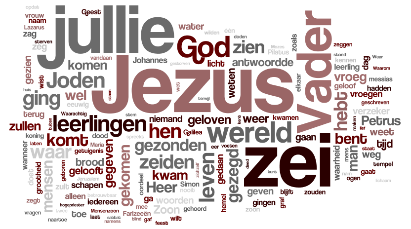 Wordle Johannes