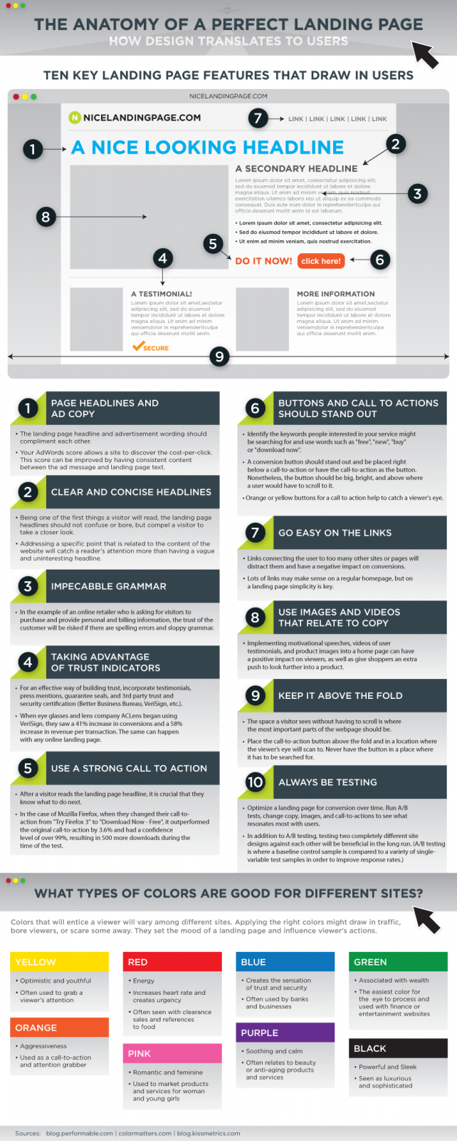 Landing Page - Infographic