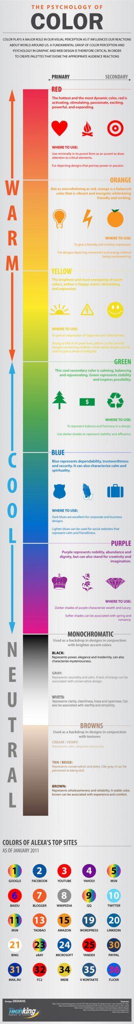 Psychologie van kleur (infographic)