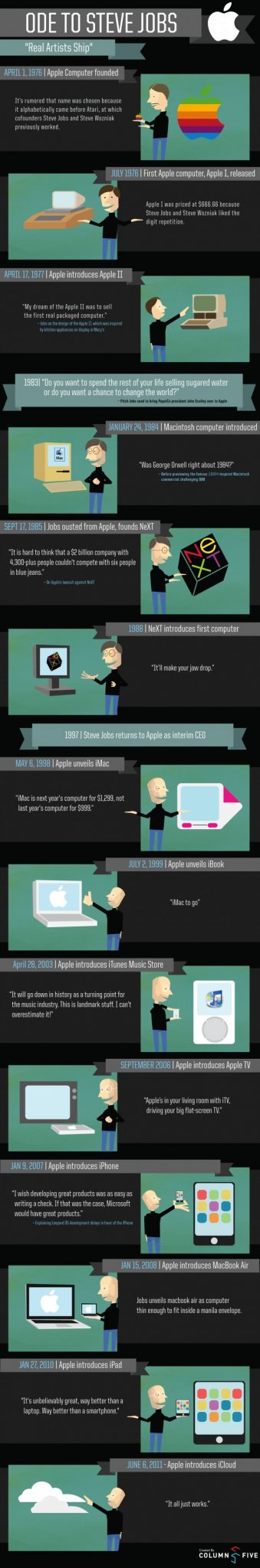 Ode to Steve Jobs (infographic)