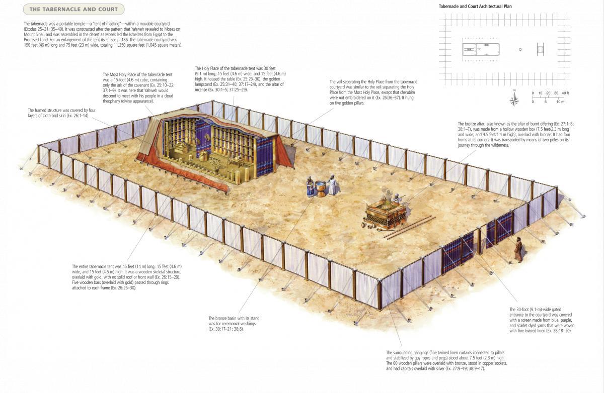 Illustratie van de tabernakel