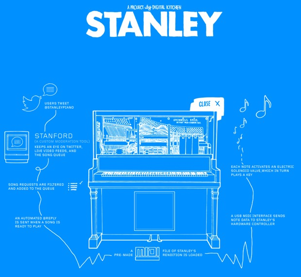 stanley how it works