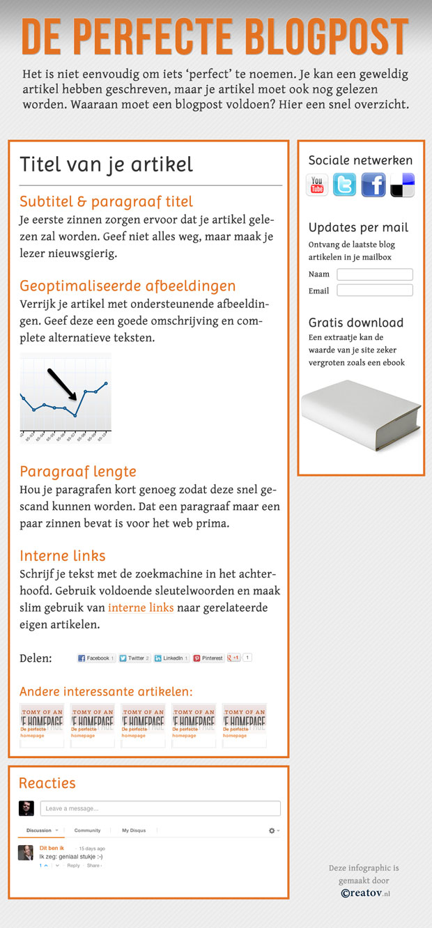 De perfecte blogpost (infographic)
