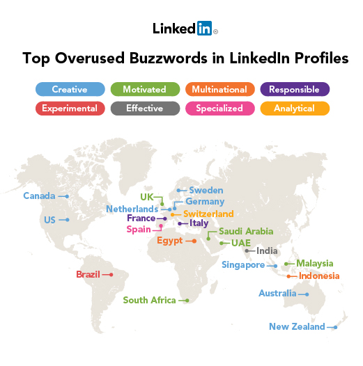 Top 10 Overused Professional Buzzwords 2012 [INFOGRAPHIC]