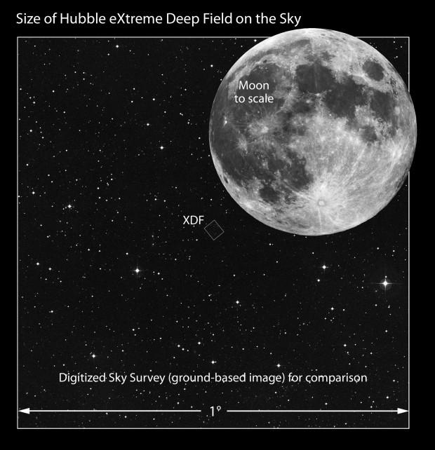 Oudste stuk Kosmos (eXtreme Deep Field)