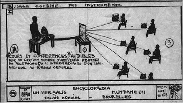 internet 100 jaar geleden