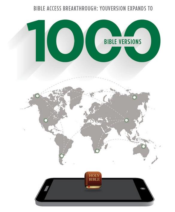 1000 bijbelvertalingen in youversion