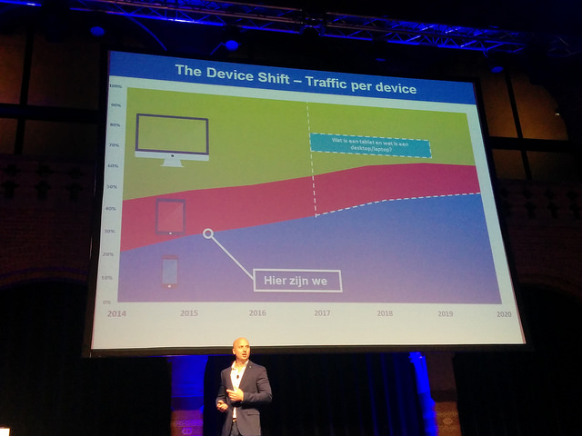 Device Shift: van tablet naar mobiel